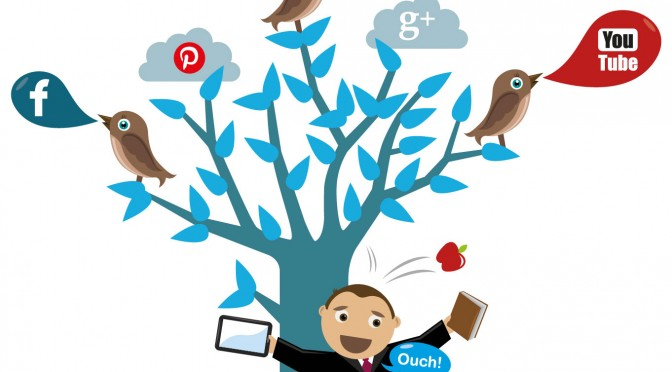 Did You Know Social media influences consumer buying decisions